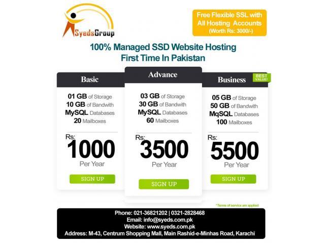 100% Managed Website Hosting in Pakistan