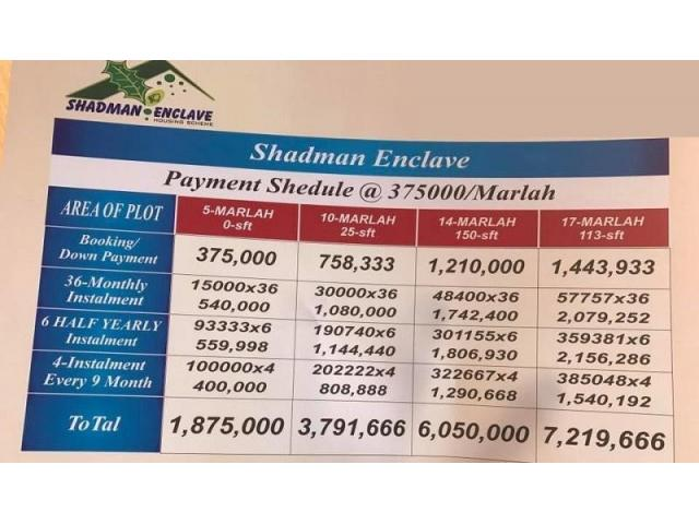 Shadman Enclave Housing Scheme Residential Plots easy installments