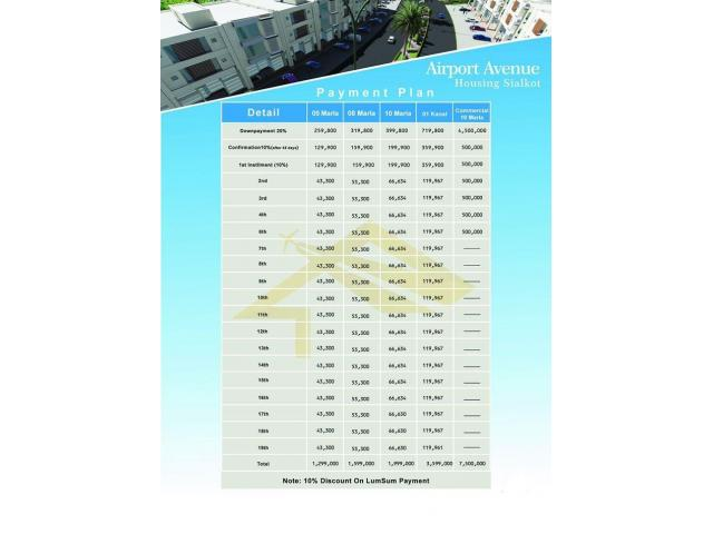 Airport Avenue Housing  Commercial and Residential Plots in installments