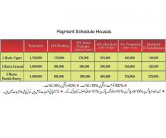 PALM CITY International Airport Sialkot Houses and Plots on installments