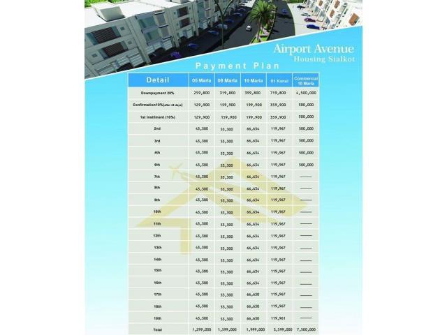 Airport Avenue Housing Sialkot Residential Plots on installments