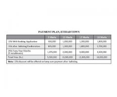 Etihad Town Lahore: residential Commercial Plots on installments