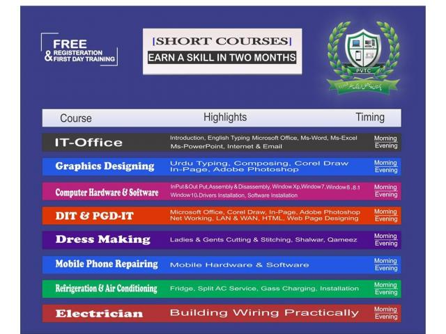 Computer Short Courses (Information Technology) for Males and Females