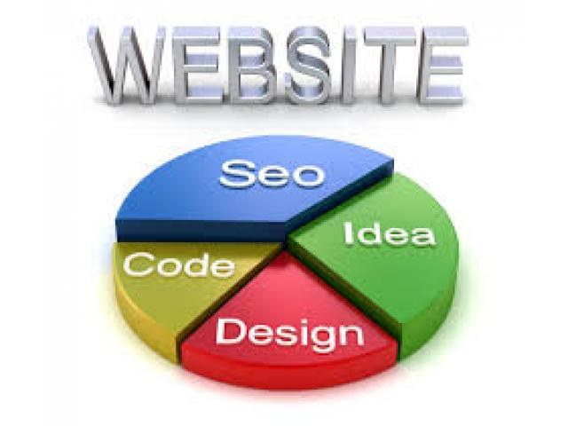 Website Development  Responsive Web Design Reasonable Cost Lahore