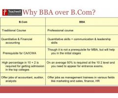 BBA Required with a handsome pay