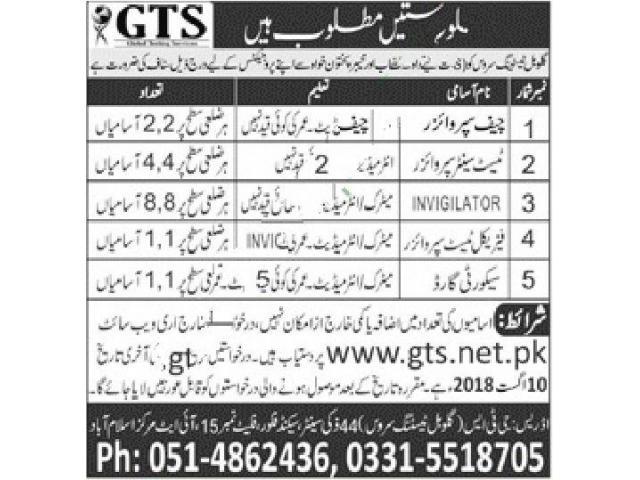 Global Testing Service Islamabad Jobs Apply Now Islamabad