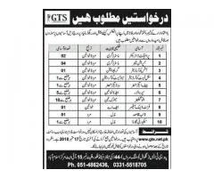 Jobs at Global Testing Service GTS APPLY NOW Peshawar