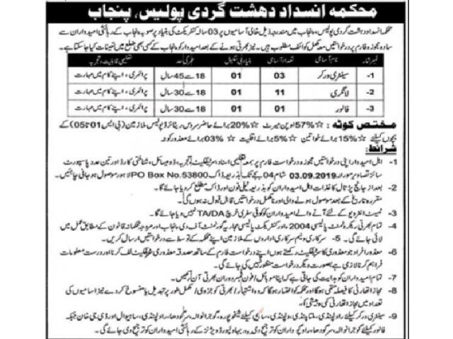 Punjab Anti Terrorism Department Police Jobs 2019 APPLY NOW