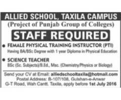 Allied School Taxila Campus Required Teaching Staff Urgently
